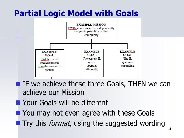 Partial Logic Model with Goals