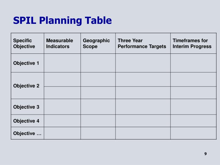 SPIL Planning Table