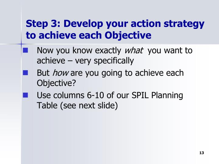 Step 3: Develop your action strategy to achieve each Objective