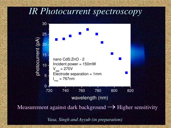 IR Photocurrent spectroscopy