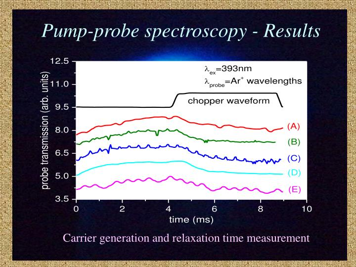Pump-probe spectroscopy - Results