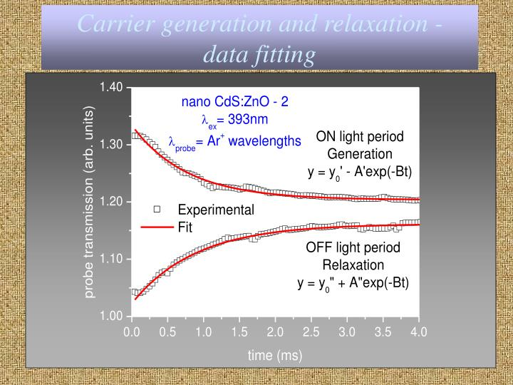 Carrier generation and relaxation -