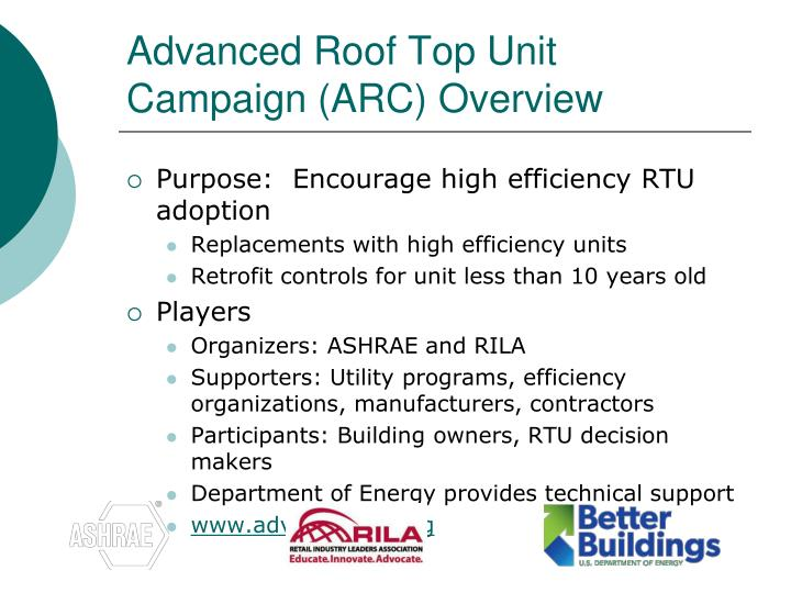Advanced Roof Top Unit