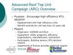 advanced roof top unit campaign arc overview