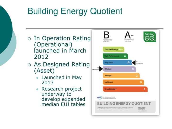 Building Energy Quotient