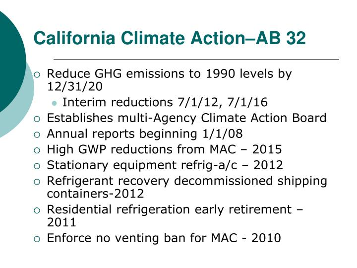 California Climate Action–AB 32
