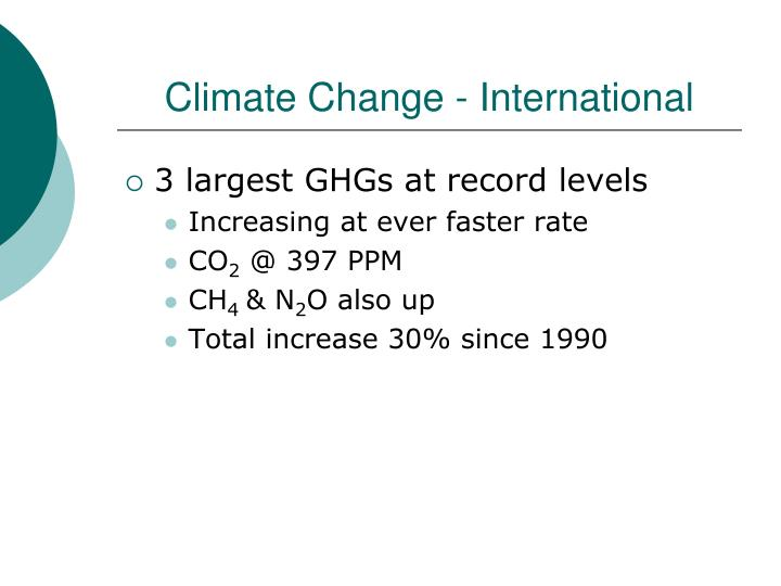 Climate Change - International