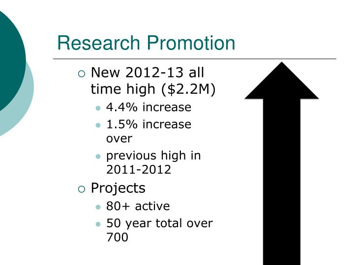 Research Promotion