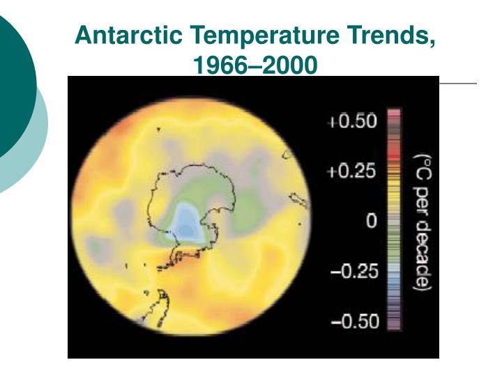 Antarctic Temperature Trends, 1966–2000