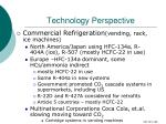 technology perspective5