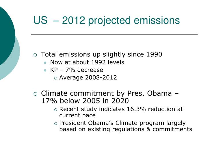 US  – 2012 projected emissions