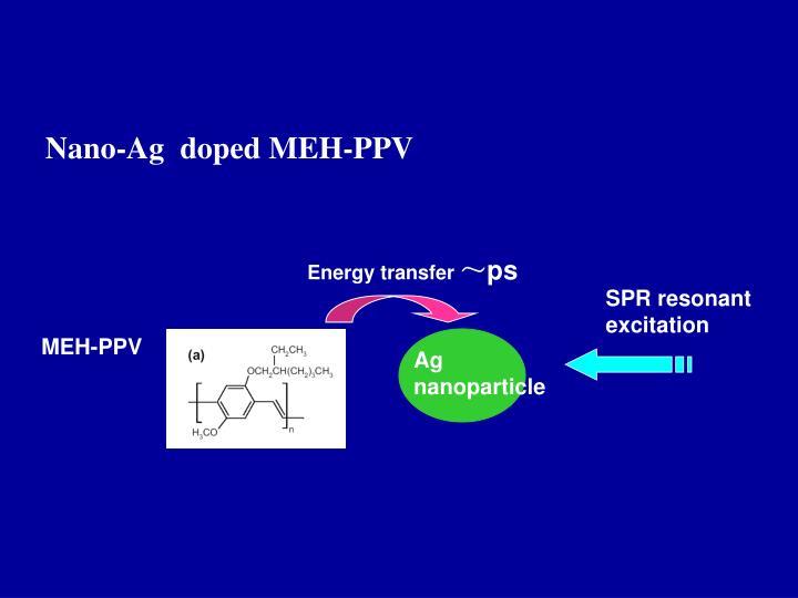 Nano-Ag  doped MEH-PPV