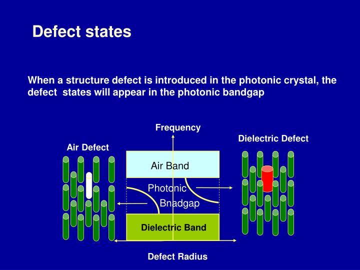 Defect states