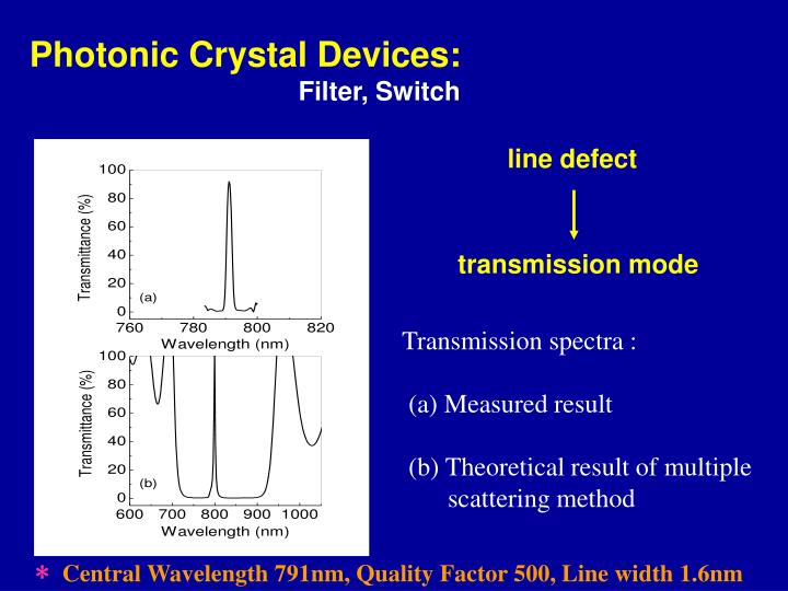 Photonic Crystal Devices: