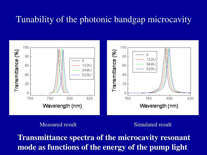 Tunability of the photonic bandgap microcavity
