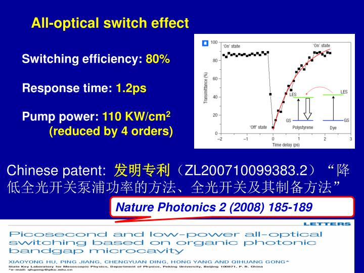 All-optical switch effect