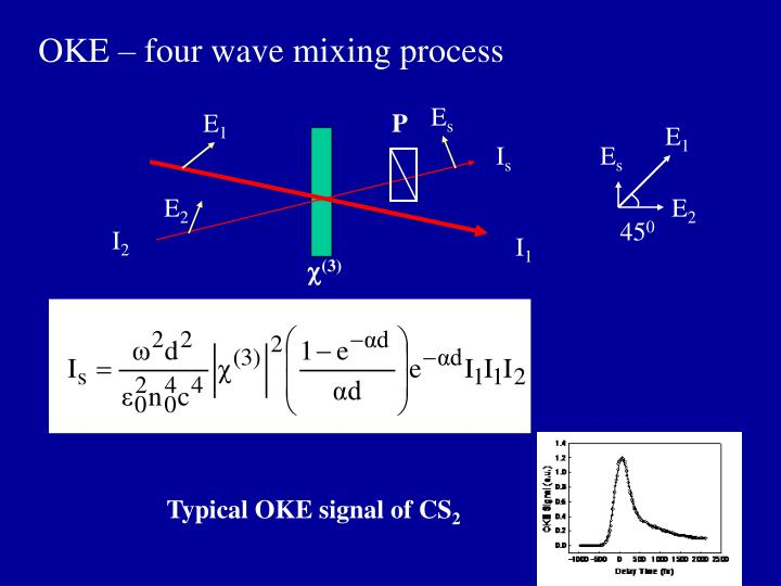 OKE – four wave mixing process
