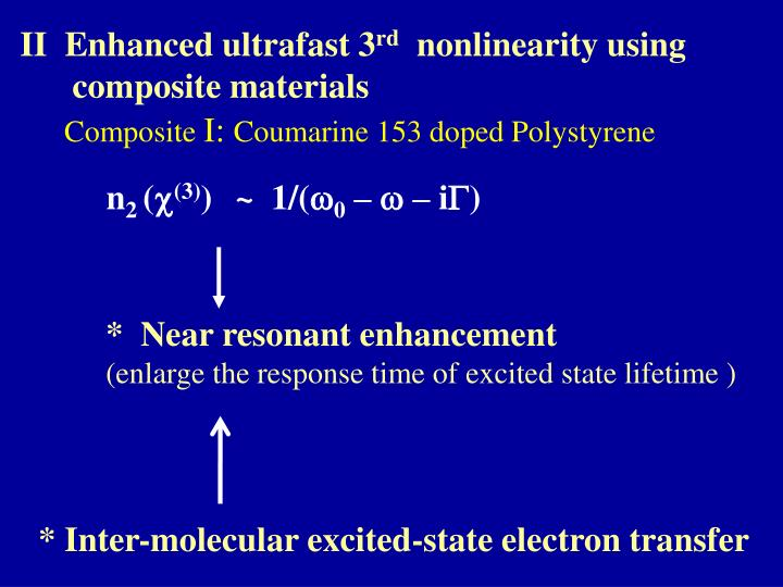 II  Enhanced ultrafast 3