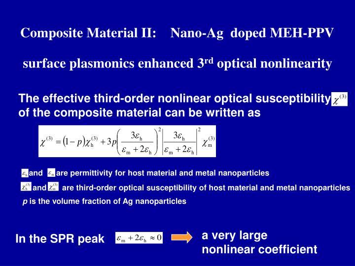 Composite Material II:    Nano-Ag  doped MEH-PPV