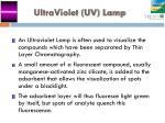 ultraviolet uv lamp