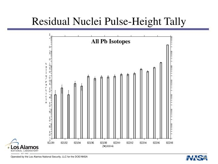 Residual Nuclei Pulse-Height Tally