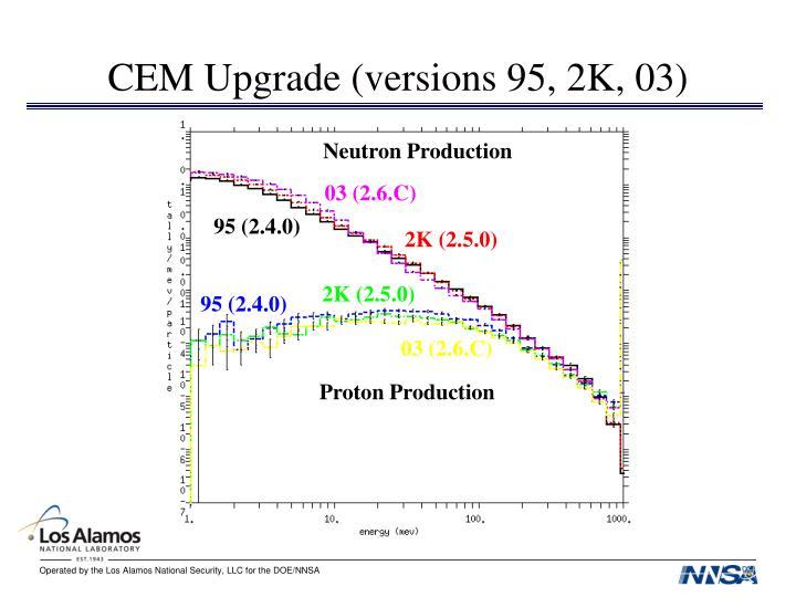 CEM Upgrade (versions 95, 2K, 03)