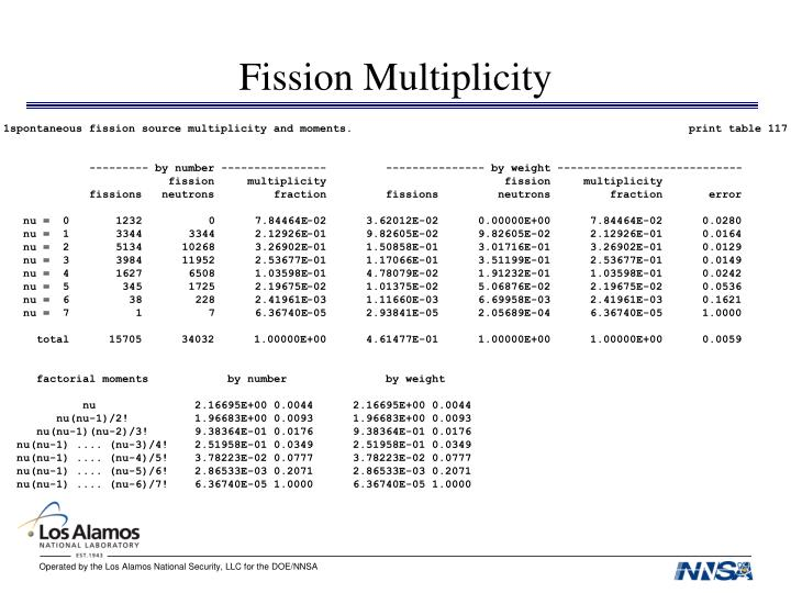 Fission Multiplicity