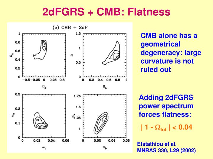 2dFGRS + CMB: Flatness