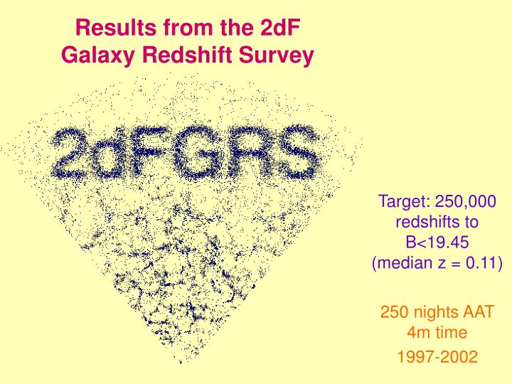 Results from the 2dF Galaxy Redshift Survey