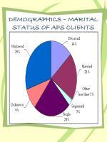 demographics marital status of aps clients