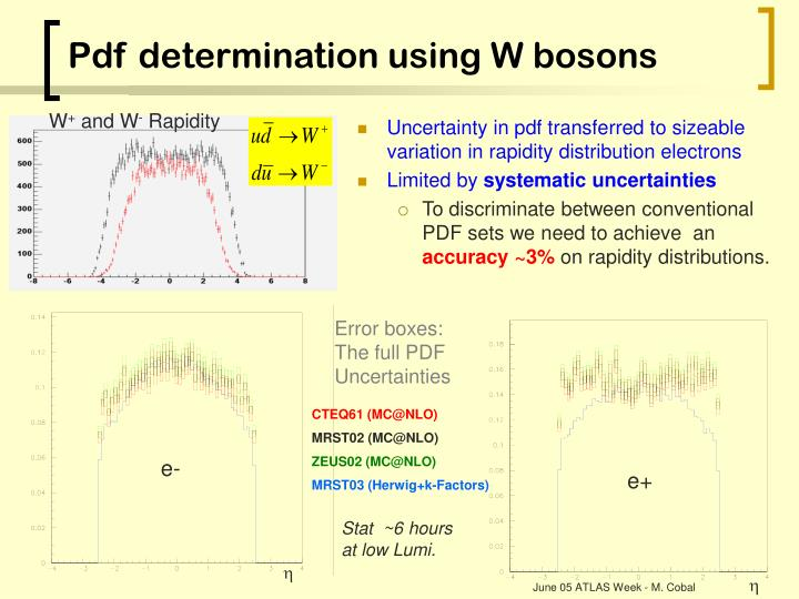Uncertainty in pdf transferred to sizeable variation in rapidity distribution electrons