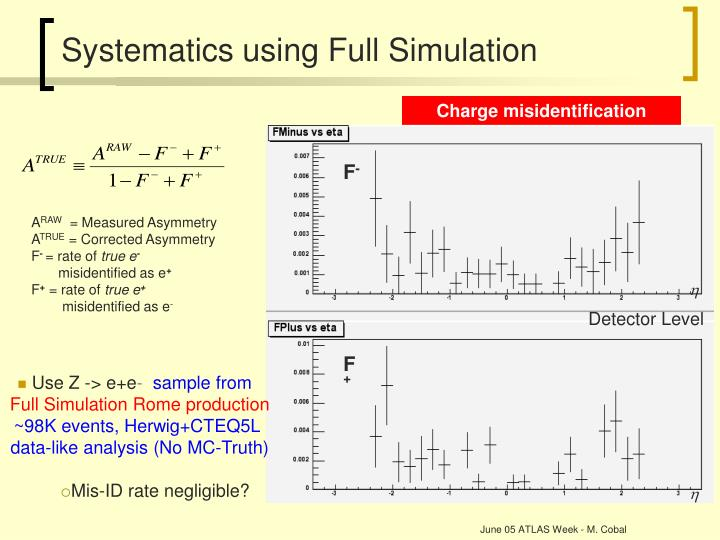 Systematics using Full Simulation