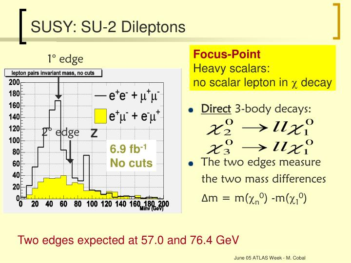 SUSY: SU-2 Dileptons