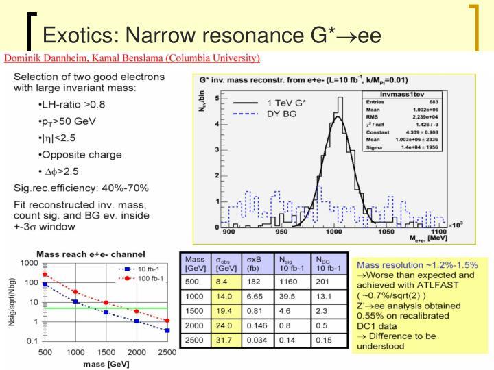 Exotics: Narrow resonance G*
