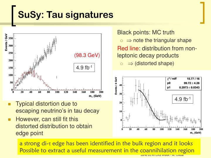 Typical distortion due to escaping neutrino's in tau decay