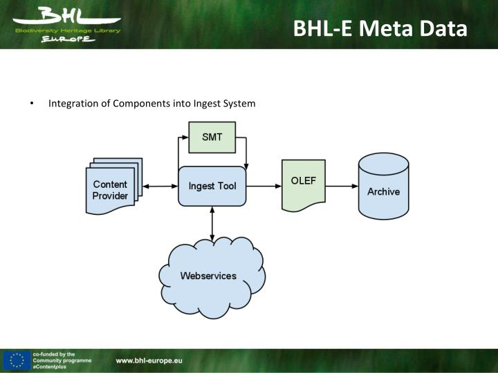 Integration of Components into Ingest System