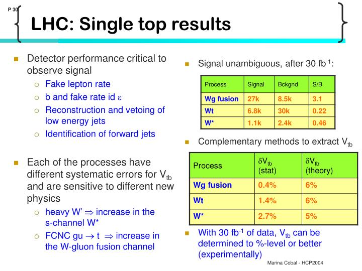 LHC: Single top results