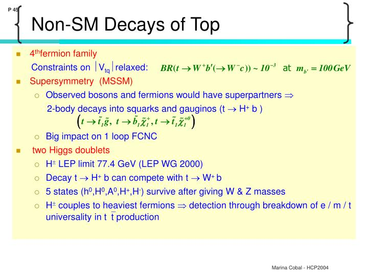 Non-SM Decays of Top