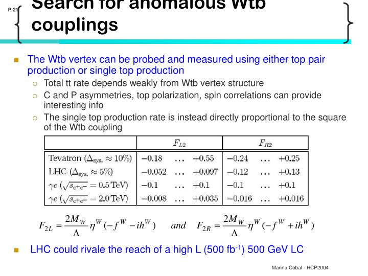 Search for anomalous Wtb couplings