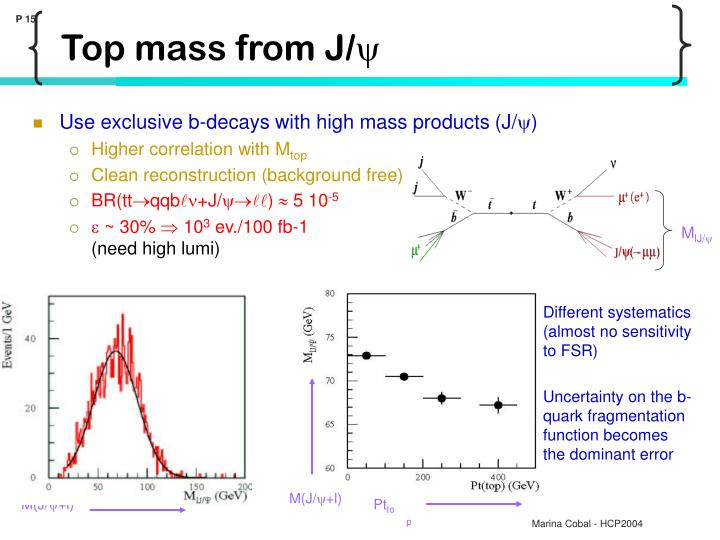 Use exclusive b-decays with high mass products (J/