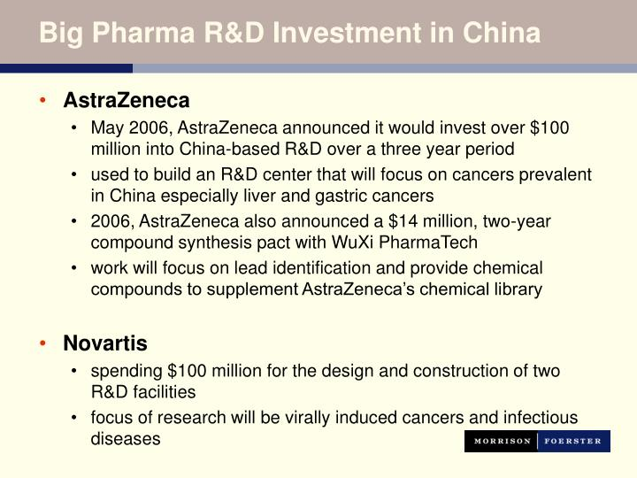 Big Pharma R&D Investment in China