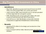 big pharma r d investment in china
