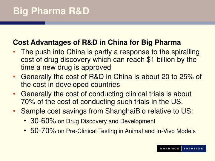 Big Pharma R&D