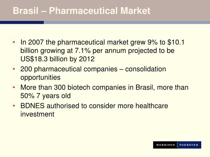 Brasil – Pharmaceutical Market