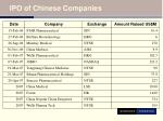 ipo of chinese companies
