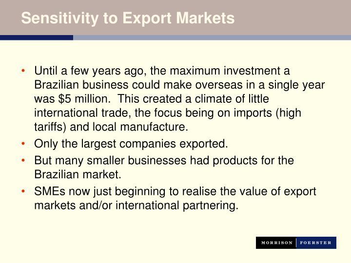 Sensitivity to Export Markets