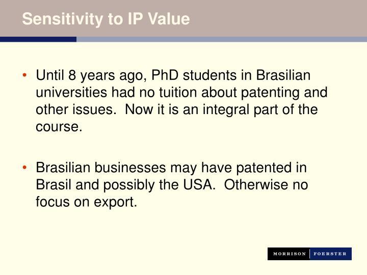 Sensitivity to IP Value