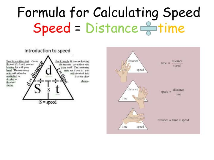 Formula for Calculating Speed