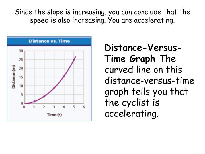 Since the slope is increasing, you can conclude that the speed is also increasing. You are accelerating.