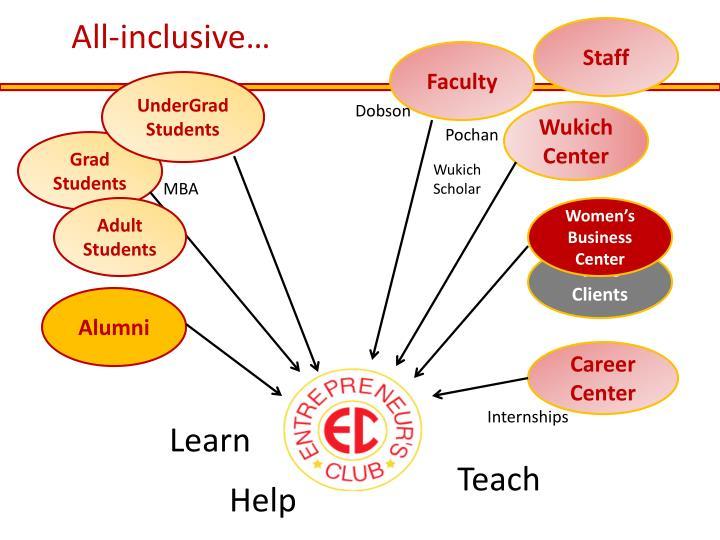 All-inclusive…